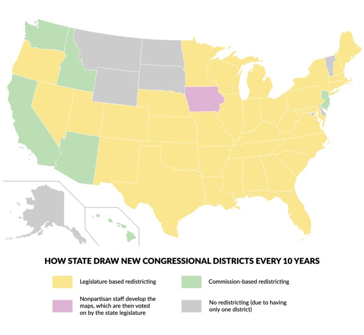 Redistricting Methods by State